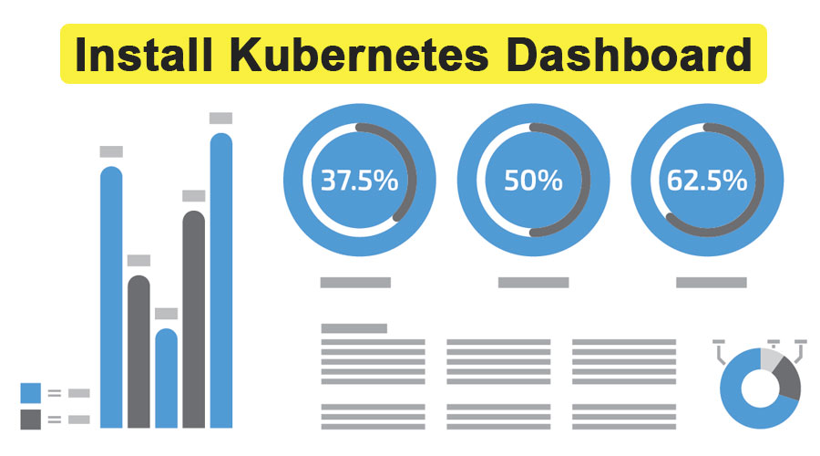 Install Kubernetes Dashboard