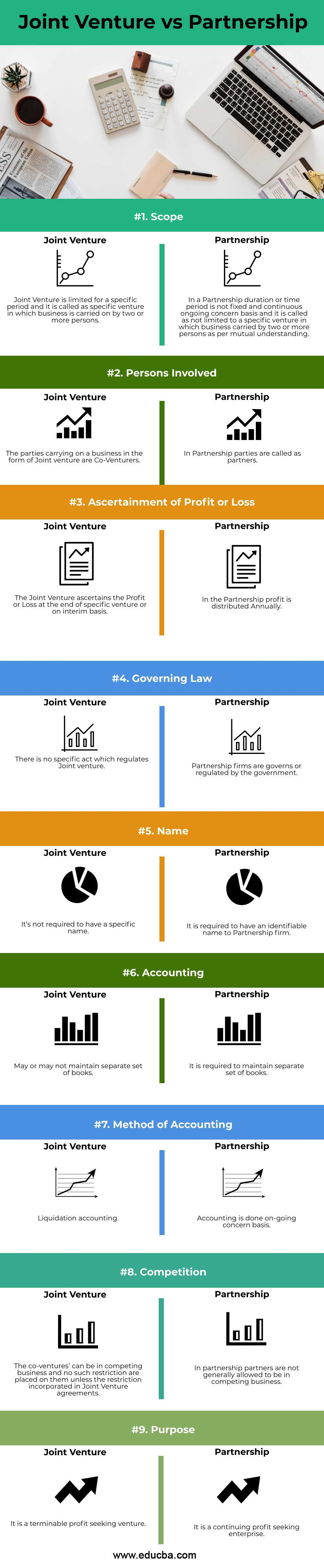 Joint Venture vs Partnership infographics