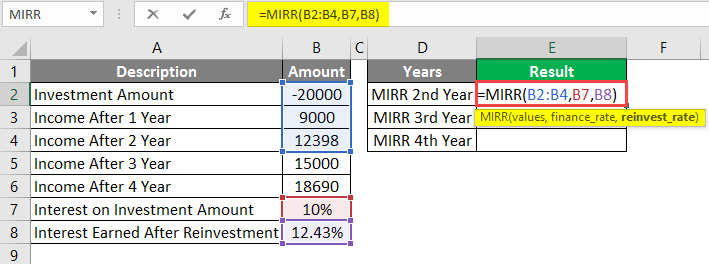 interest rate on investment amount example 1-4