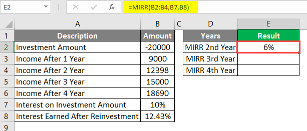 interest rate on investment amount example 1-5