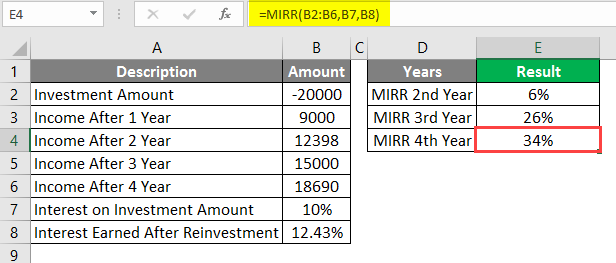 interest rate on investment amount example 1-7