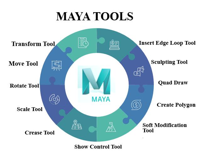 Maya Tools