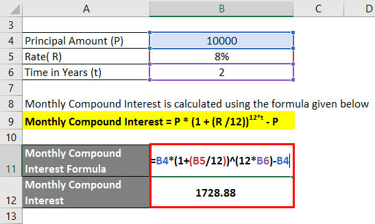 Monthly Compound Interest Formula-1.2