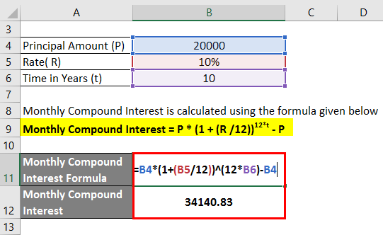 Compound interest Example -2.2