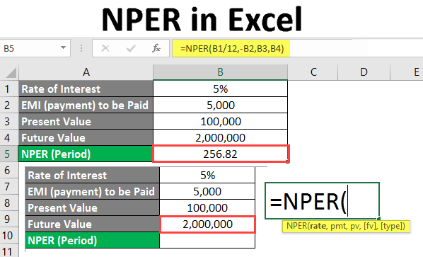 NPER-in-Excel-2 Table Formatting Excel Examples on comparing data, spreadsheet pivot,
