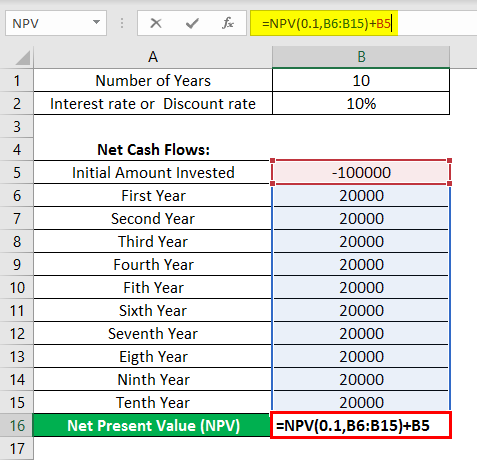 NPV Formula in Excel example 1.5
