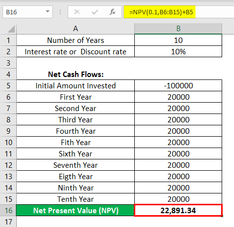 NPV Formula in Excel example 1.6