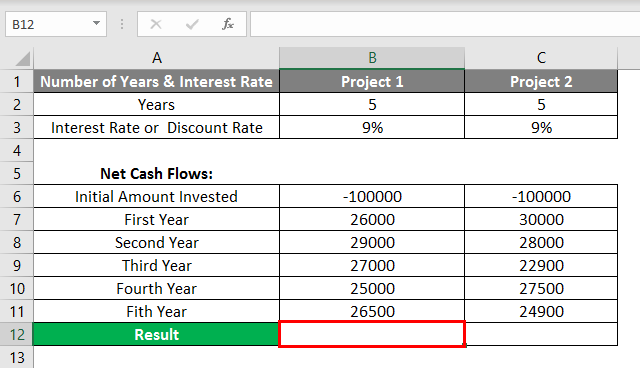 NPV Formula in Excel example 2.1