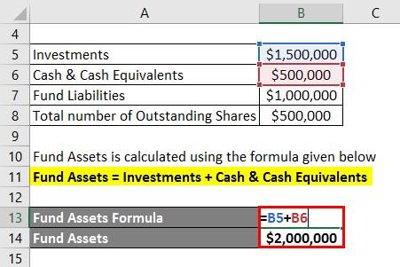 Fund Assets -1