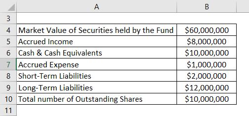 Net Asset Value -2.1