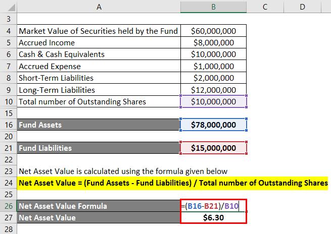 Net Asset Value -2.4