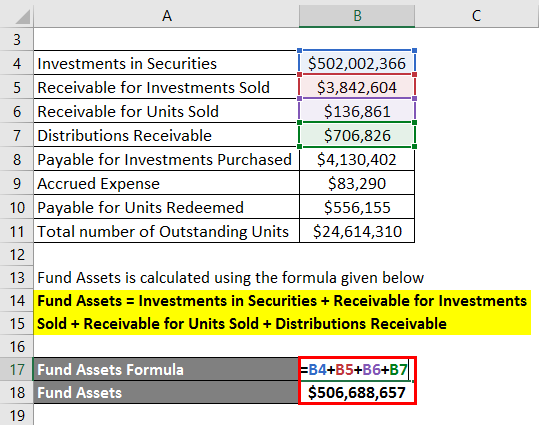 Calculation of Fund Assets-2