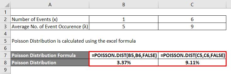 Poisson Distribution Formula Example 3-2
