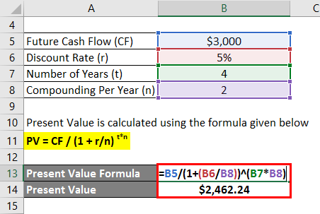 Present Value Formula Example 2-2