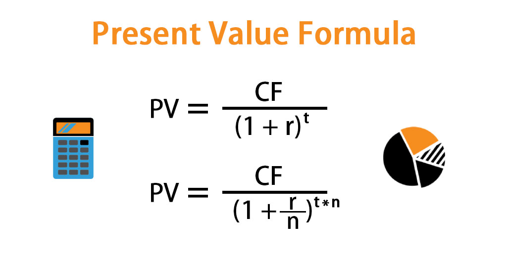 Present Value Formula | Calculator (Examples with Excel