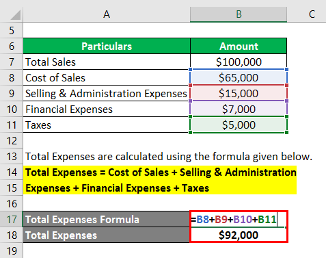 Total Expenses-1.2