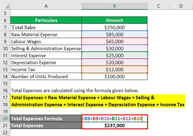 Profit Formula 3.2