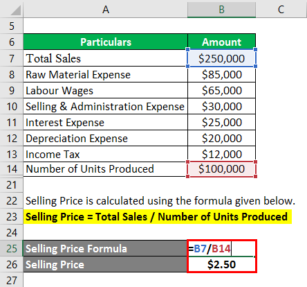Selling Price - 3.3.