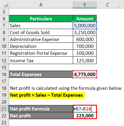Calculation of Net Profit-3-3.3