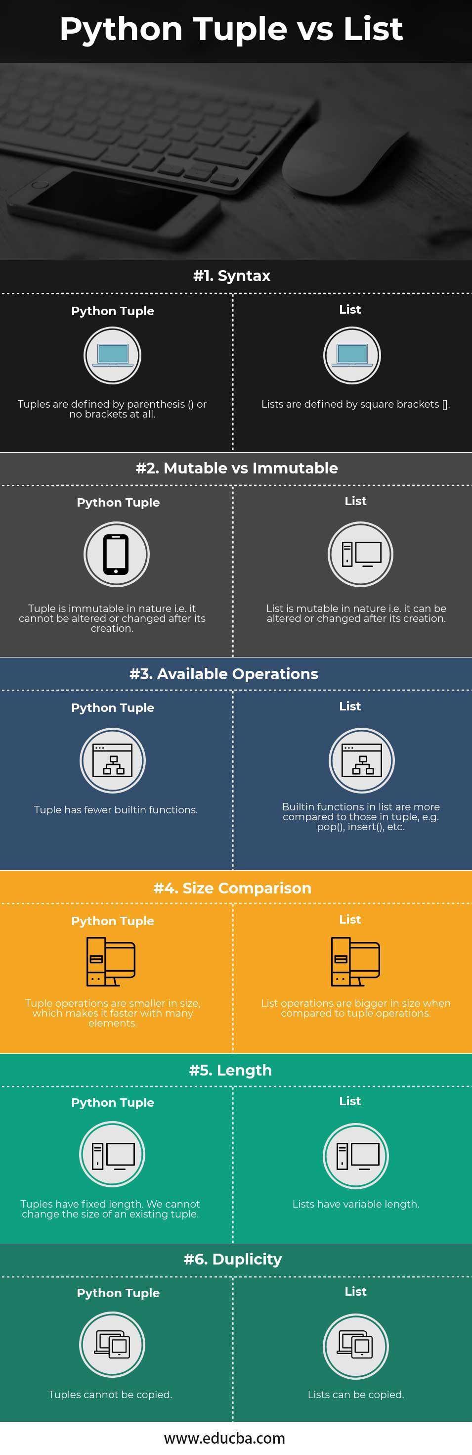 Python Tuple vs List infographics