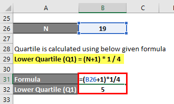 Quartile Formula Example 1-4