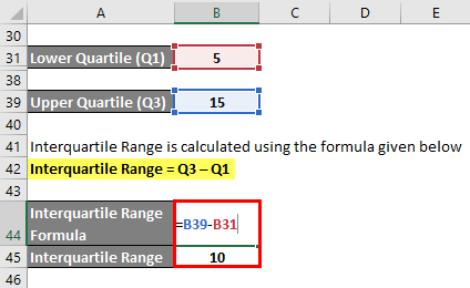 Calculation of Interquartile Range Example 1-7