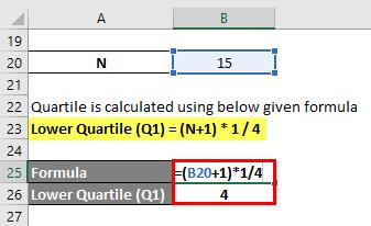 Quartile Formula Example 2-3