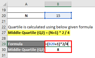 Quartile Formula Example 2-4