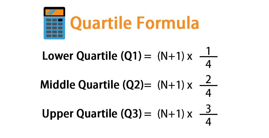 Quartile Formula