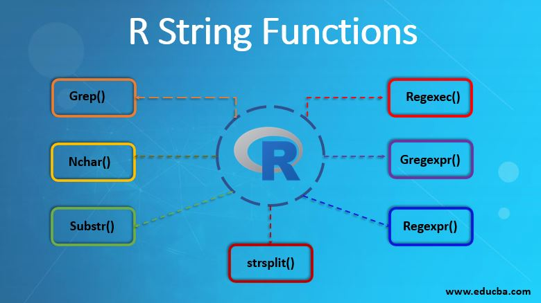 R string Function