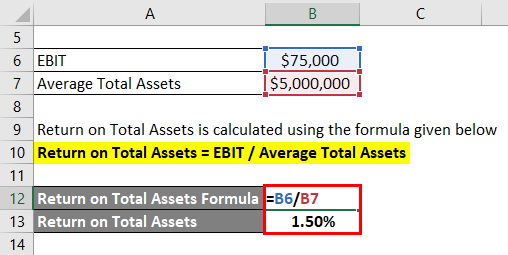 Return on Total Assets Formula Example 1-2