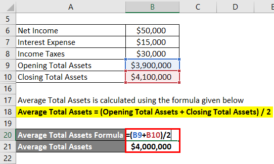 Calculation of Average Total Assets Example 2-3