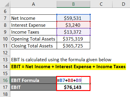 Calculation of EBIT Example 3-2