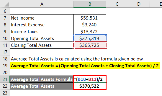 Calculation of Average Total Assets Example 3-3