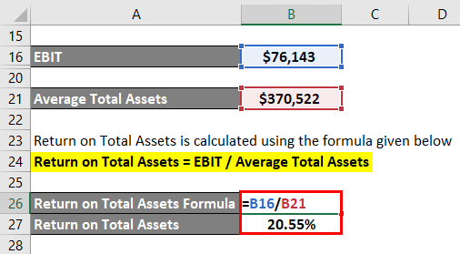 Return on Total Assets Formula Example 3-4