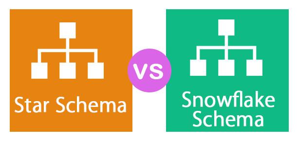 Star Schema vs Snowflake Schema