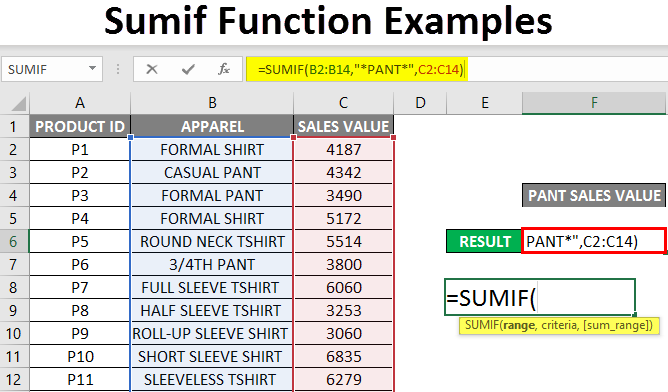 Sumif Function Examples