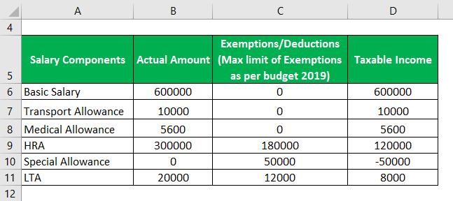Taxable Income-2.1