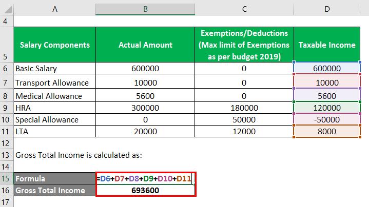 Taxable Income-2.4
