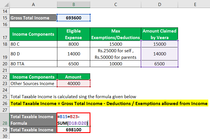 Taxable Income-2.7