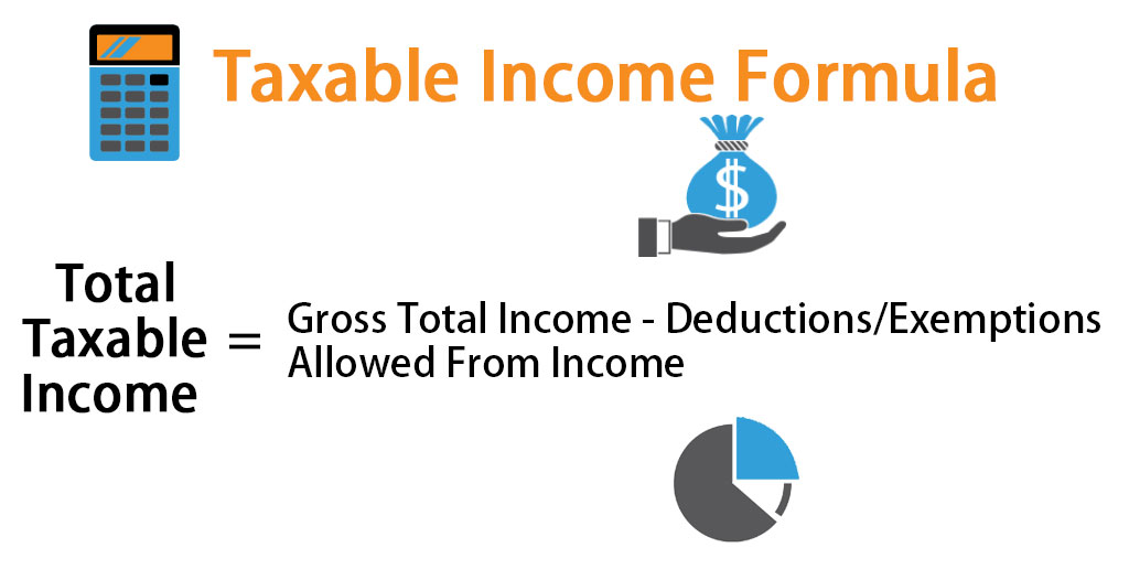 Taxable Income Formula Calculator Examples With Excel