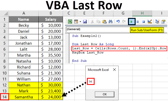 VBA Last Row | How to Find Last Used Row in Excel Using VBA ...