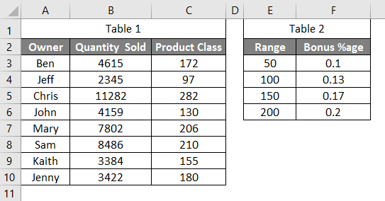 VLOOKUP Table array 1