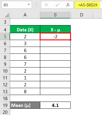 Variance Analysis Formula Example 1-3