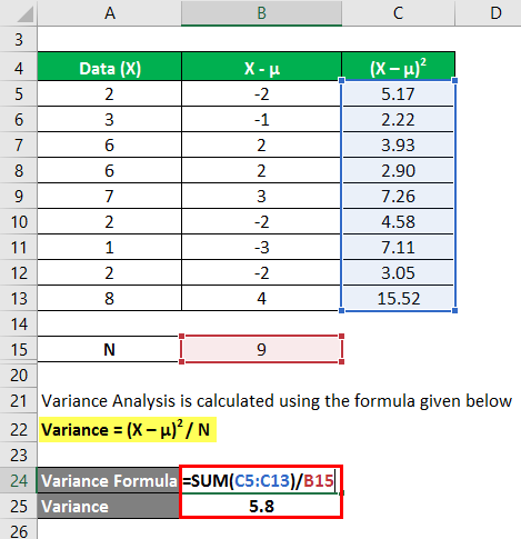 Variance Analysis Formula Example 1-6