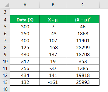 Variance Analysis Formula Example 2-5