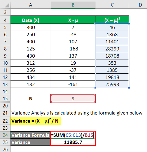 Variance Analysis Formula Example 2-6