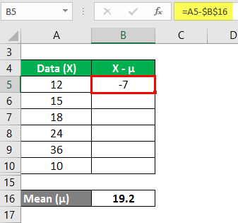 Difference betweendata points and mean value Example 3-3