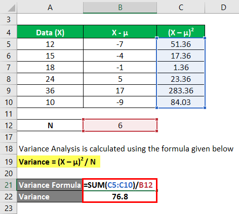 Variance Analysis Formula Example 3-6