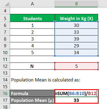 Population Mean Example 1-2